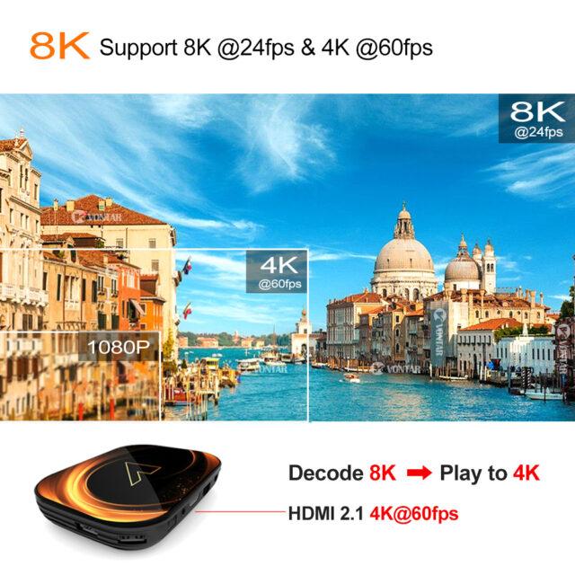 NEW Smart 8K TV Box Android 9.0 4GB RAM 128GB ROM