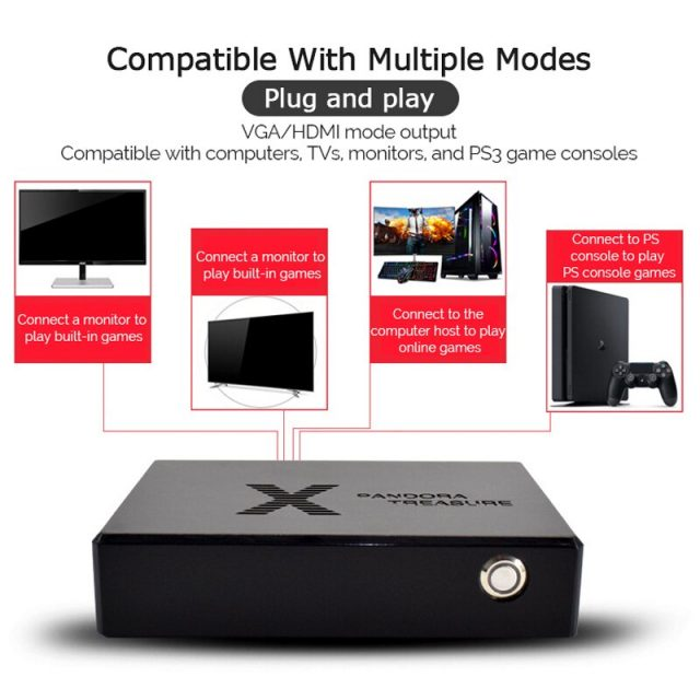 Classic Retro Game Console Built-in 4230 Games 3D HD/VGA Output 4K HD
